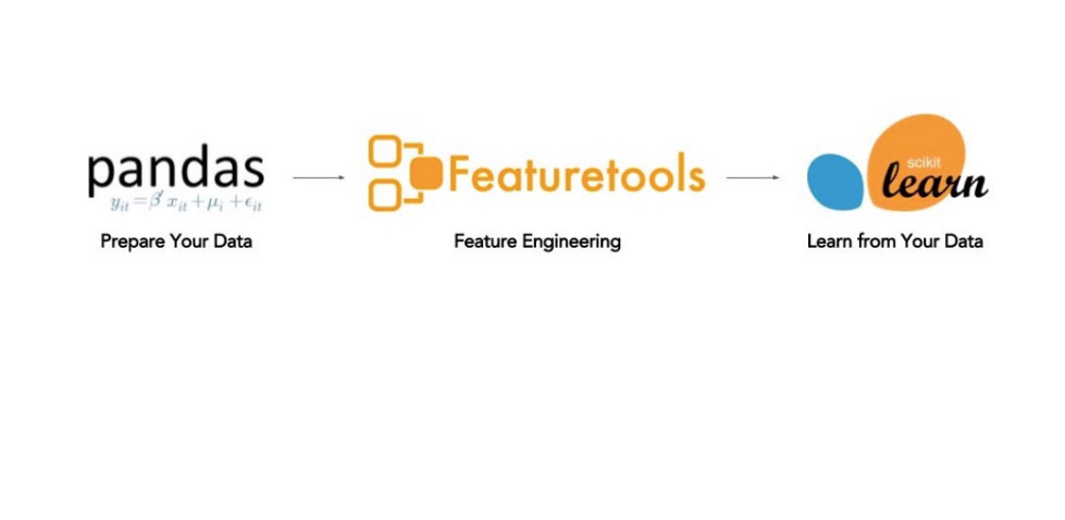 Open Sourcing Featuretools